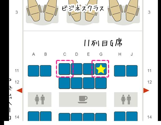11列C,G席