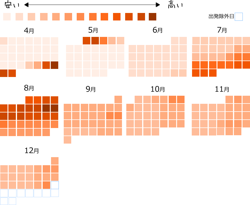 ANA旅行代金区分カレンダー