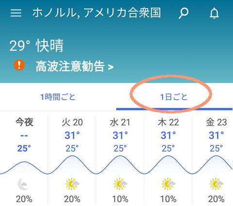1日ごとの天気