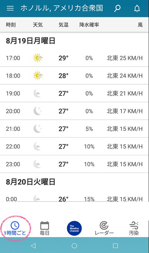 1時間ごとの天気(7時間分)