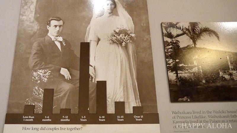 結婚についての統計