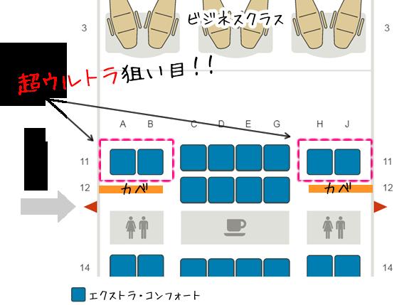 11列 A,B,H.J